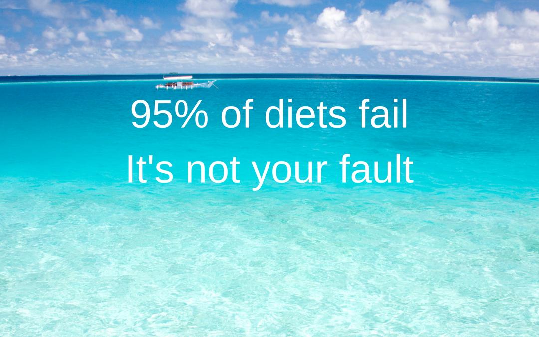Non Diet Approach