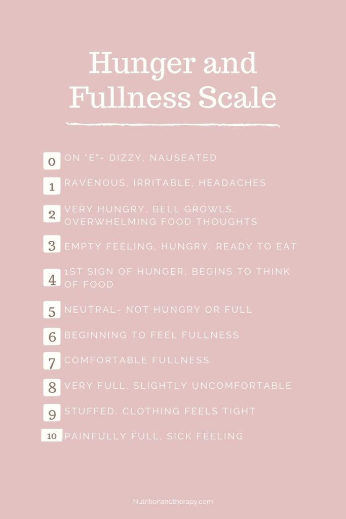Hunger and Fullness Scale | Nutrition and Therapy